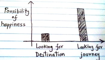 journey-and-destination